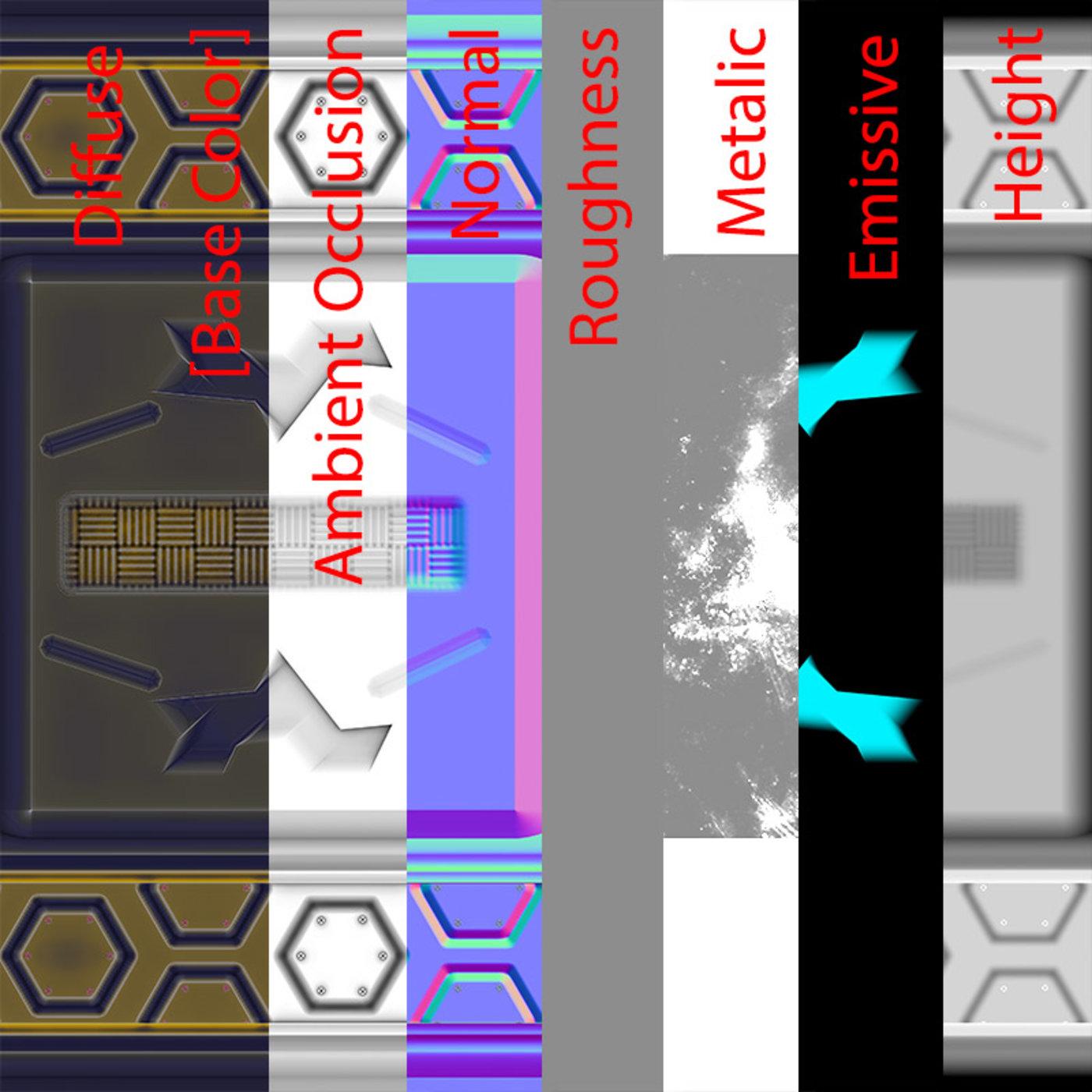 PBR SCI FI Hard surface Material