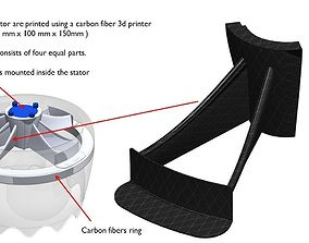 3D printable model ducted fan for vtol drone