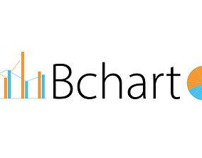 Bchart - chart generator in Blender 3D model