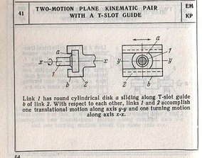 3D model Two Motion Plane Kinematic Pair With a T-Slot